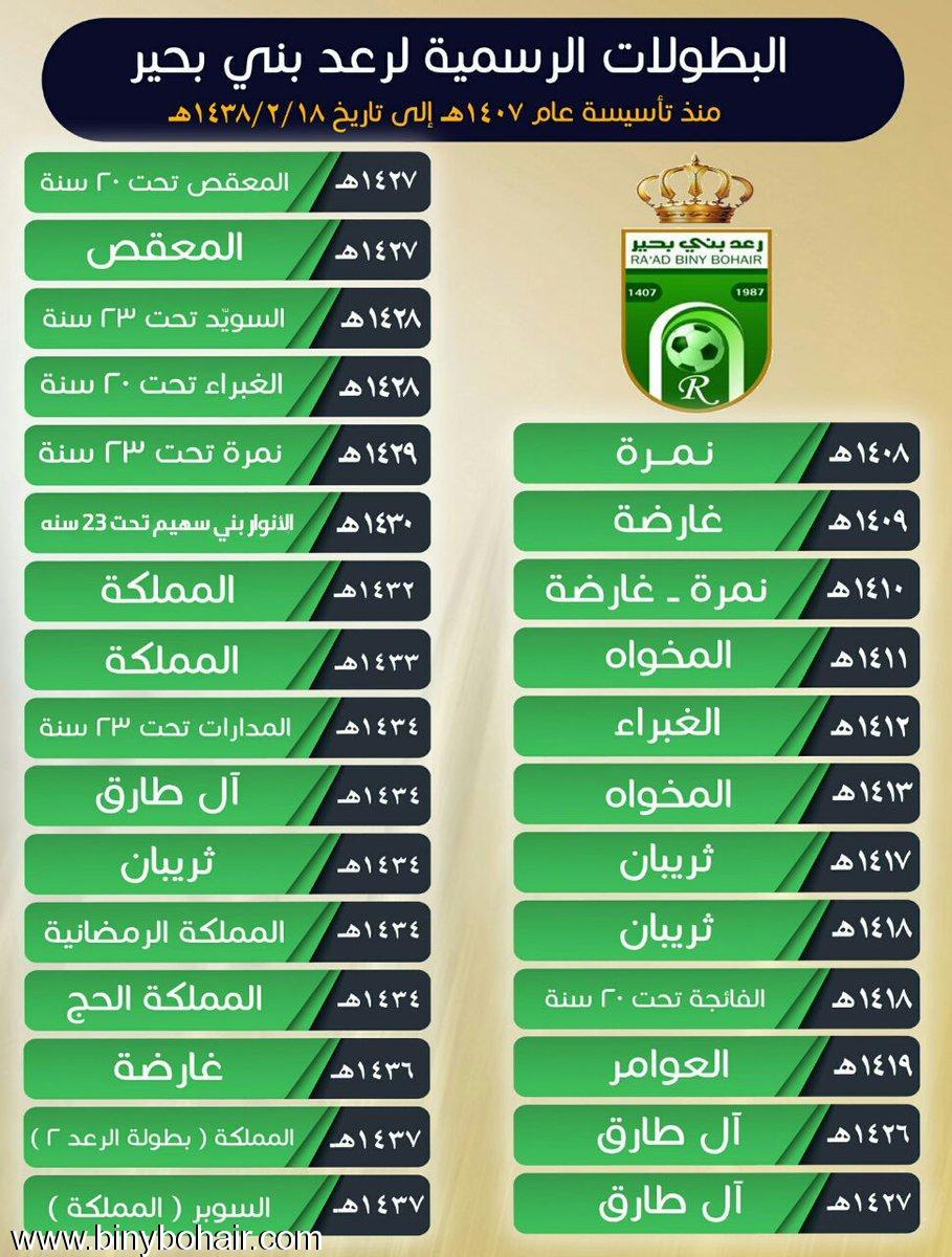 البطولات الرسمية للفريق الملكي بحير 9tu95420.jpg