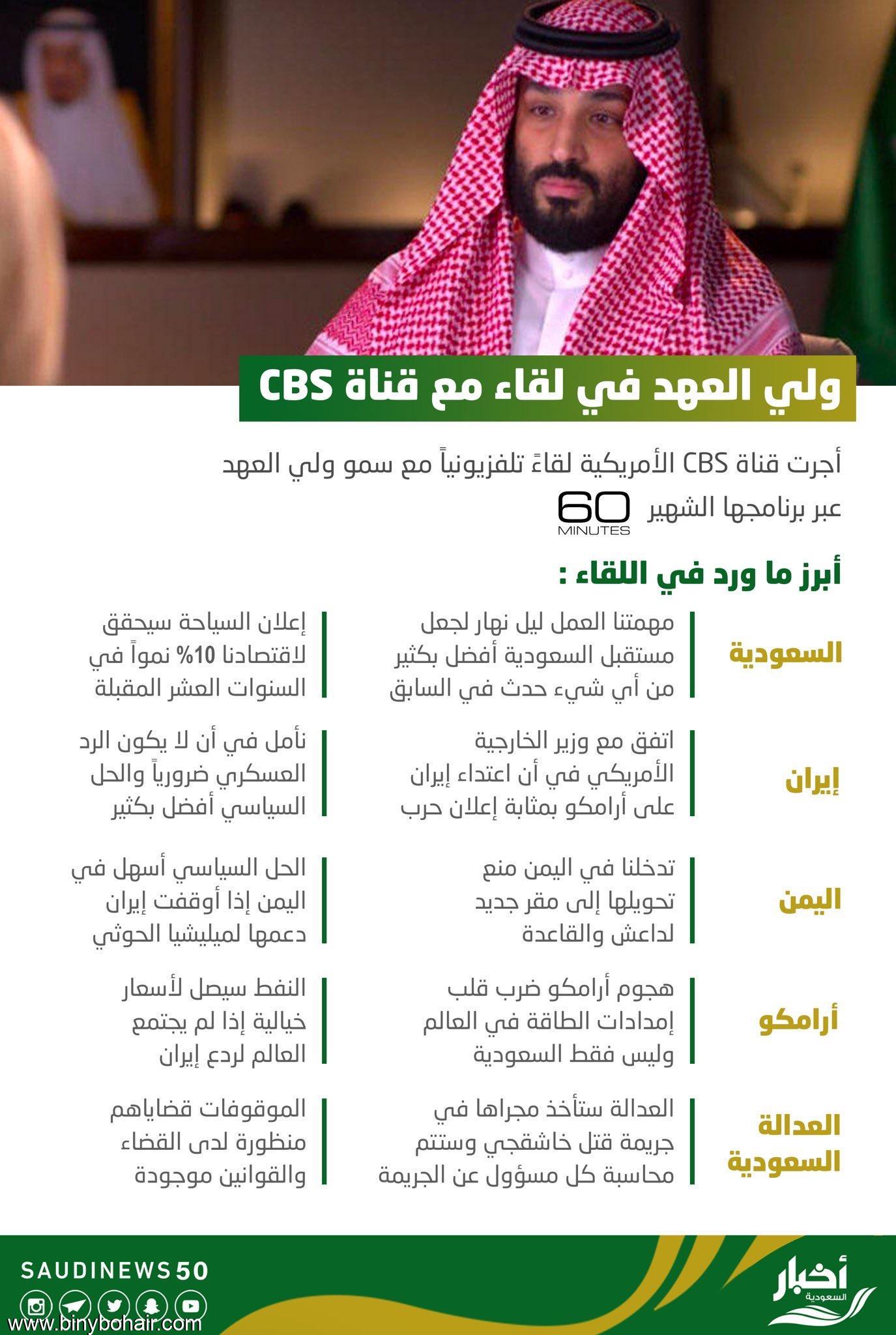 انفوجرافيك..أبرز لقاء العهد الأمير محمد evw15513.jpeg