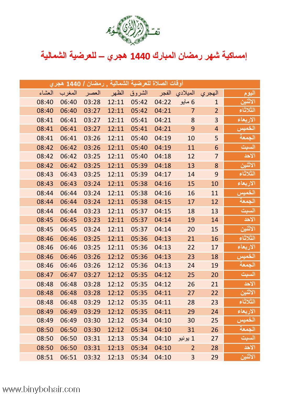 إمساكية رمضان لعام 1440بالعرضية الشماليه eyo65069.jpeg
