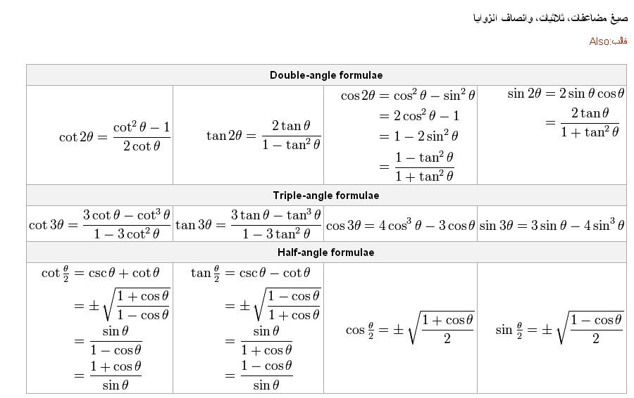 الدوال المثلثية 8SN22745.jpg