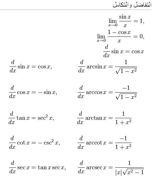 الدوال المثلثية H6f22862.jpg