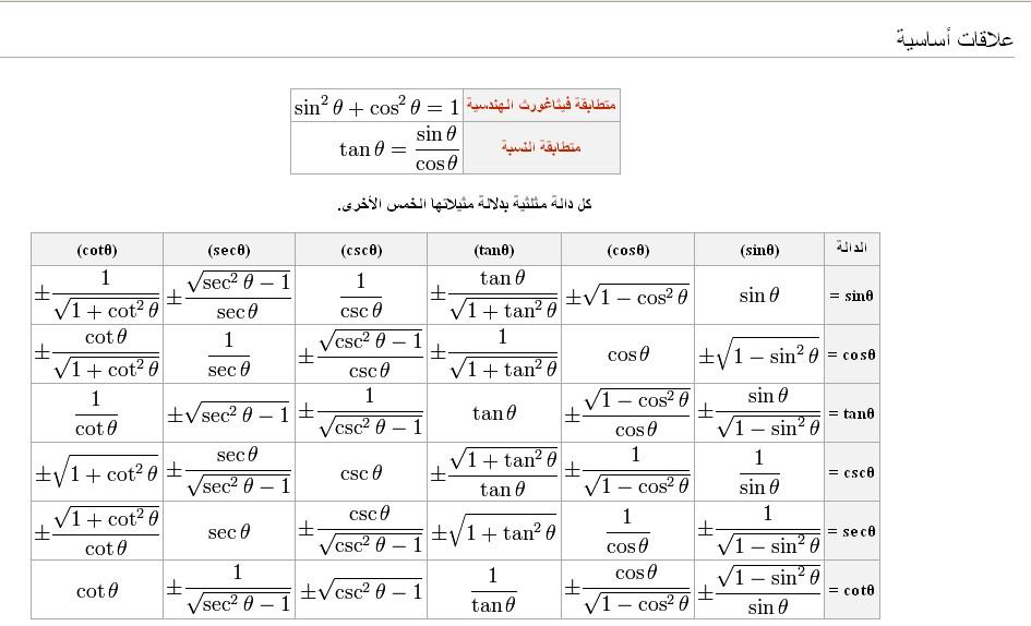 الدوال المثلثية OGy22745.jpg