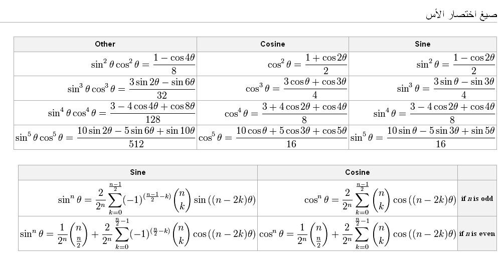 الدوال المثلثية eSA22745.jpg