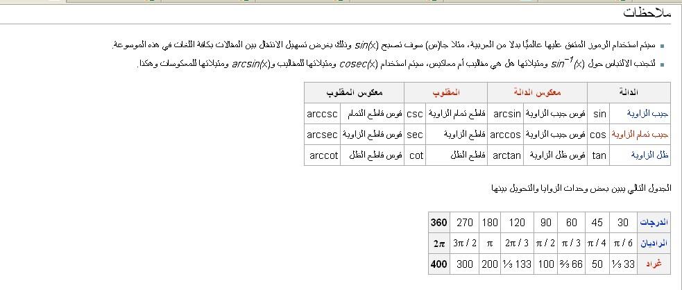 الدوال المثلثية waQ22745.jpg